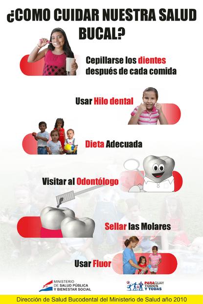 ¿Como cuidar nuestra salud bucal?   medbox.org